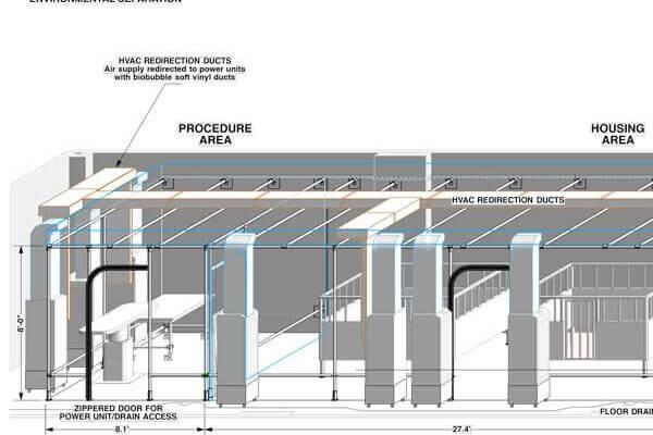 SCID-Laboratory-Floorplan-3D
